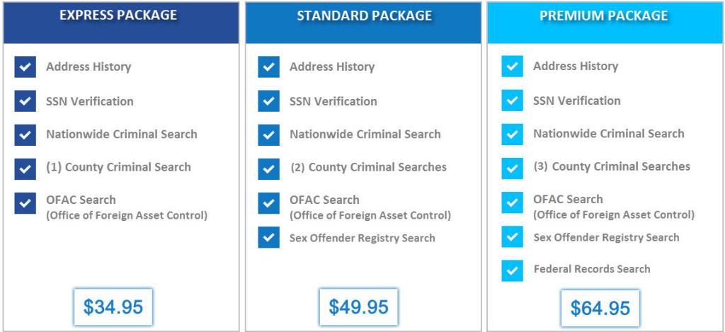 Background101 Pricing